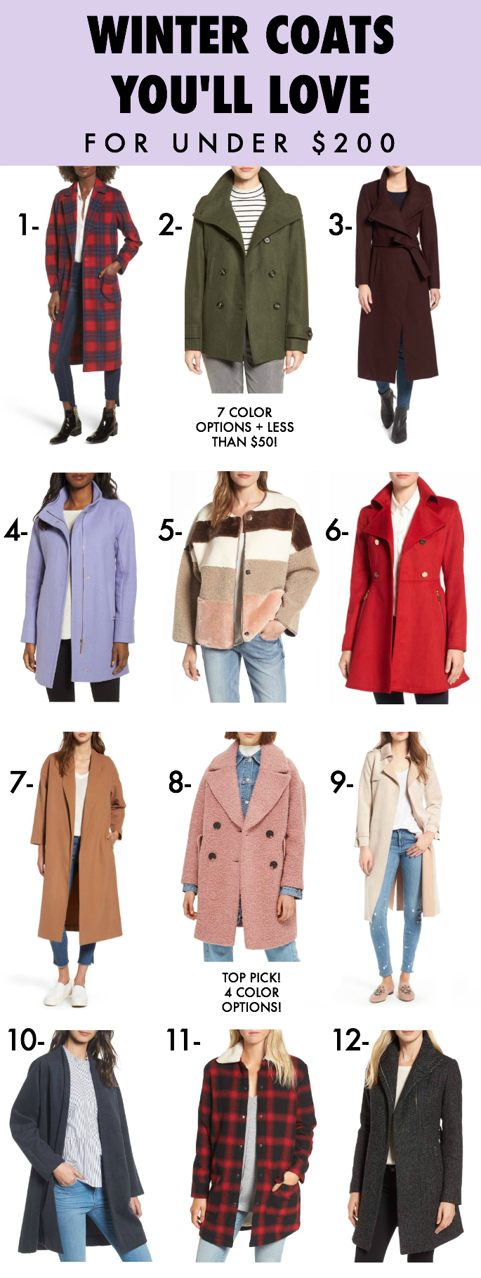 Winter Coats You'll Love For Under $200 | Southern Flair